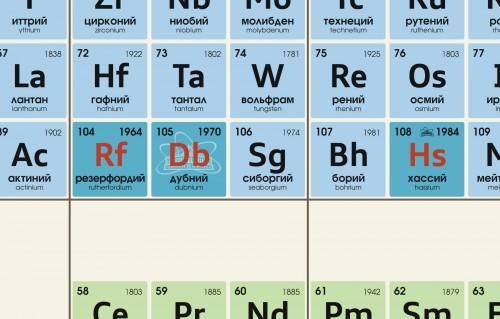 PeriodicTable1-1.jpg