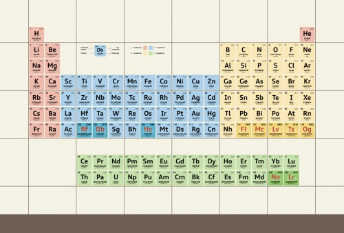 PeriodicTable1a.jpg