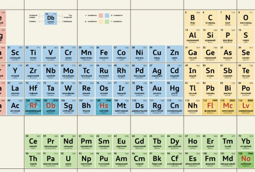 PeriodicTable1aleg.jpg
