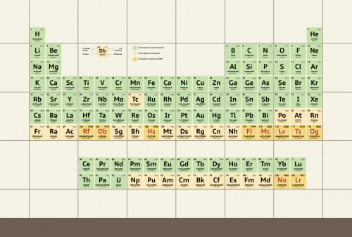 PeriodicTable2a.jpg