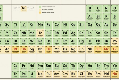 PeriodicTable2aleg.jpg