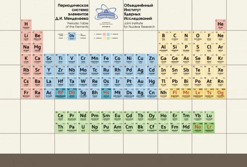 PeriodicTable1b.jpg