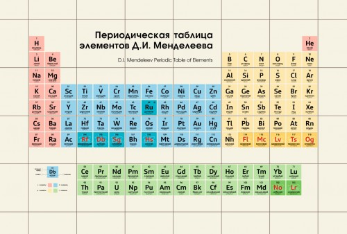 Periodic-Table-1d.jpg