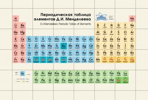 Periodic-Table-1e_1.jpg
