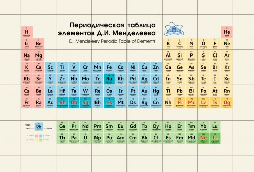 Periodic-Table-1e_2.jpg