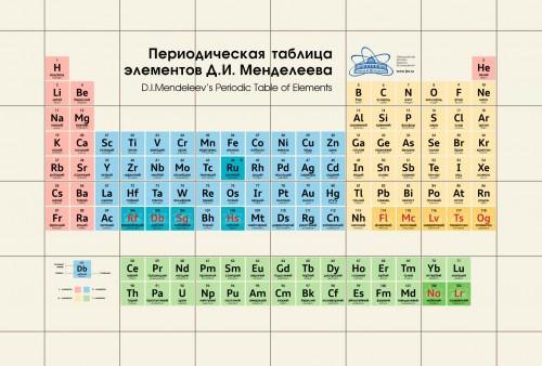 Periodic-Table-1e_4.jpg