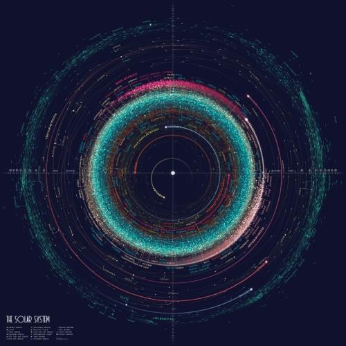 орбиты 18 тыс. астероидов в Солнечной системе